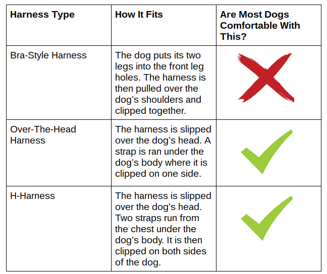 dog harness table